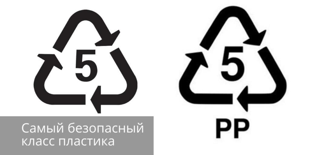 Безопасный класс пластика